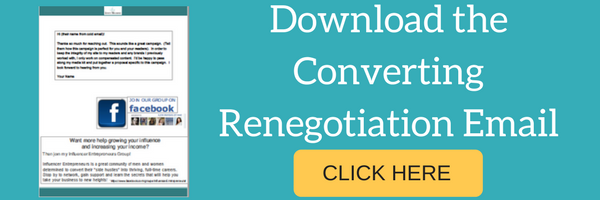 Converting Renegotiation Email Swipe Copy